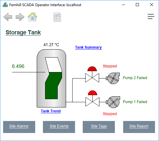 Fernhill SCADA Graphic Page shown in the Windows Operator Interface.